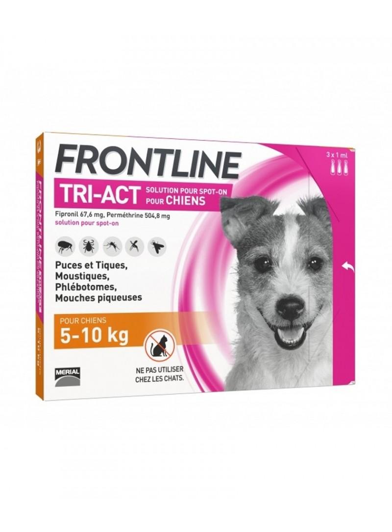 Frontline Tri-Act-FRONTRXS (4)